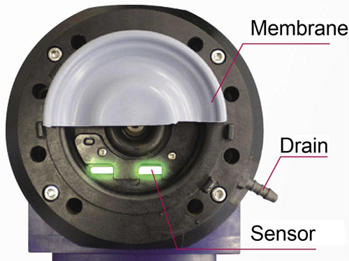 built-in leakage sensor