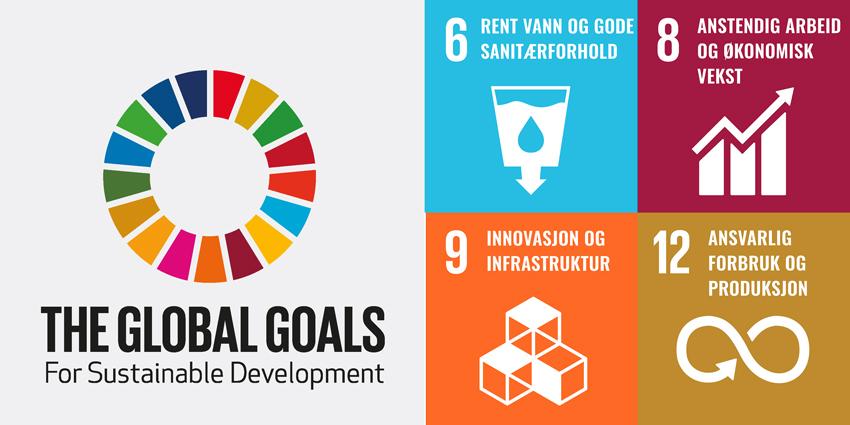 FN's mål for en bærekraftig utvikling