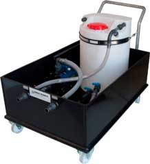 mobile unit with process pump