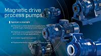 Magnetic drive pump operating principle